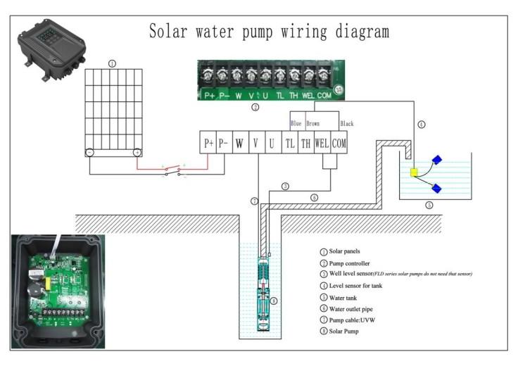 Bore Pump Wiring Diagram