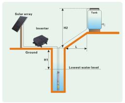 Tank pump installation diagram